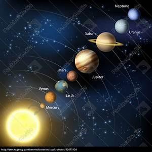 Bettwäsche Unser Sonnensystem : sonnensystem stockfoto 12675126 bildagentur ~ Michelbontemps.com Haus und Dekorationen