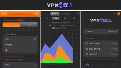 vpnall archives vpn service providers