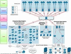 24 Network Design Diagram Samples