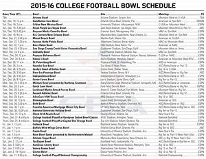 The 2015-16 College Football Bowl Schedule | The Big Lead
