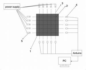 Schematic Diagram Of Pressure Mapping System At Which Two