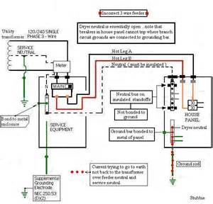similiar electrical panel wiring diagram keywords 100 amp sub panel box wiring diagram wiring diagram schematic online