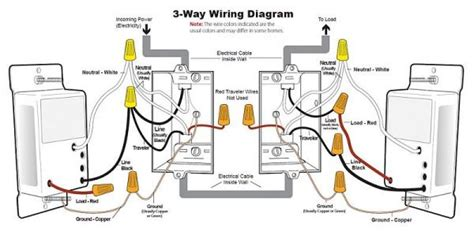 All 6 Part Rotory Way Switch Wiring Diagram by Trying To Figure Out 3 Way Switch Loop
