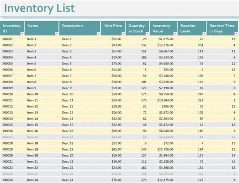 format of inventory stock inventory list template and control form examples