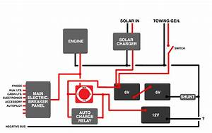 Wiring Manual Pdf  12v Cabin Wiring Diagram
