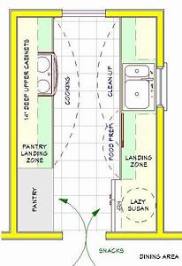 Galley, Kitchen, Layout, Dimensions, Best, 10, Small, Galley, Kitchens, Ideas, On, Pinterest, Galley, Ki