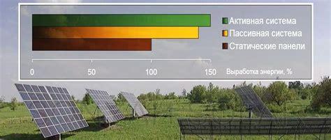 Солнечные батареи все про альтернативный источник энергии — . поворотное устройство для солнечной батареи своими.