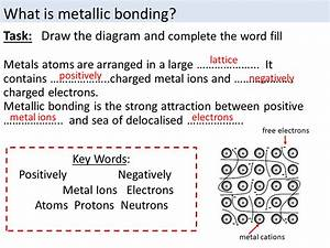 Metallic Bonding Edexcel 9