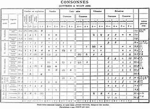 File Consonant Chart  1888  Png