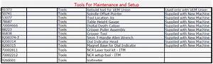 Titan Consumable  U0026 Tool Parts List