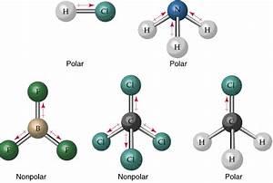 chemistryatdulwich - Bonding images