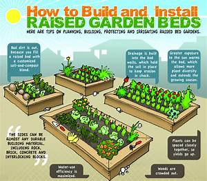 How To Make Your Own Raised Bed Gardens