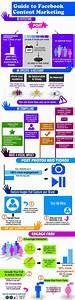 Guide To Facebook Content Marketing  Infografia