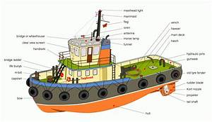 Parts Of A Cargo Ship Diagram