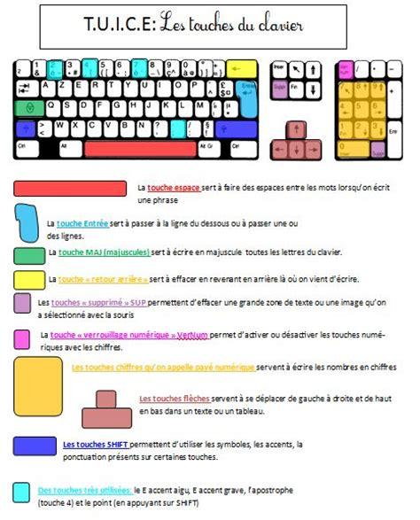 raccourci clavier bureau touches du clavier cp ce1 ce2 de monsieur mathieu