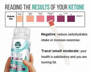 Normal Urine Test Results Chart Ketones In Urine Ketonuria Clinical Importance How To