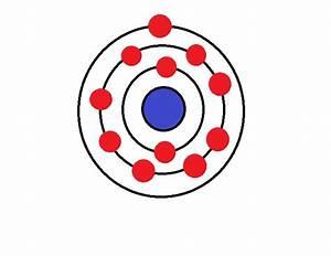 Electron Configuration For Sodium | www.imgkid.com - The ...