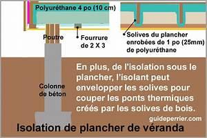 Comment Isoler Sol Pour Vérandas : plancher pour veranda rev tements modernes du toit ~ Premium-room.com Idées de Décoration