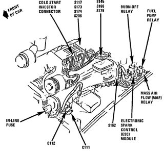88 Chevy Berettum Fuse Box Diagram by Solved How Do I Find A Fuel Relay For 1987 Pontiac