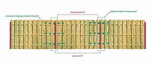How To Convert A Chainlink Fence To A Wood Fence