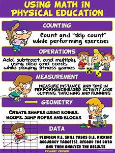 PE Poster: Using Math in Physical Education- Primary ...