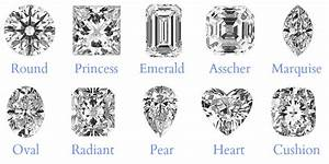 diamond rings indianapolis diamond shapes With wedding ring cuts and shapes