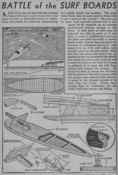 Mechanix Illustrated Boat Plans by Secret Mechanix Illustrated Boat Plans Free Nurbia