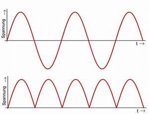 Gleichrichter Spannung Berechnen : bedini motor ist da was dran seite 5 allmystery ~ Themetempest.com Abrechnung