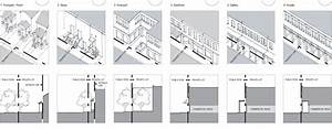 Frontage Type Illustration  With Images