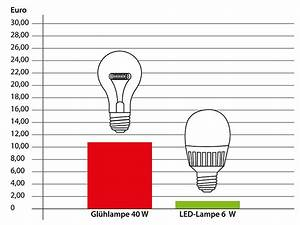 Led Kerzenbirnen E14 : luminea led kerzen e14 warmwei led kerzenlampe 6 w e14 b35 470 lm warmwei 10er set e14 ~ Buech-reservation.com Haus und Dekorationen