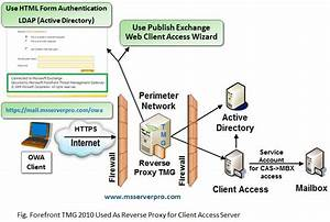 Using Forefront Tmg 2010 Server As A Reverse Proxy In The Dmz Network To Secure Exchange Client