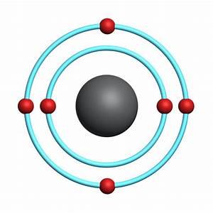 Diagram Representation Of The Element Neon  U2014 Stock Vector