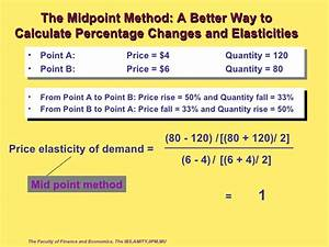 2 elasticity of demand