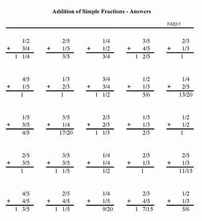 Math Sheets Fractions Answer Worksheets Answers Sheet