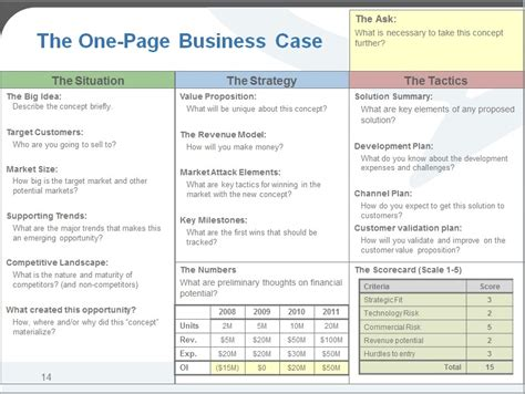 business case one page business case x ray machines blog articles