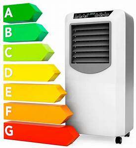 Meilleur Marque Climatiseur : comment choisir climatiseur mobile meilleur marque climatiseur mural ~ Melissatoandfro.com Idées de Décoration
