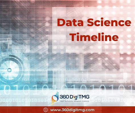A Beginner's Guide To Data Science Training In Bangalore ...