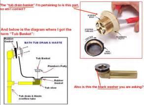 bathtub drain leaks diagram bathtub drain leaks diagram 38 images 645pvc bath