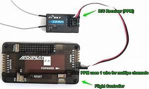 Rc Radio Control Protocols Explained  Pwm  Ppm  Pcm  Sbus