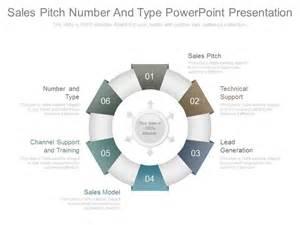 Sales Pitch PowerPoint Presentation