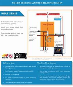 Heat Genie