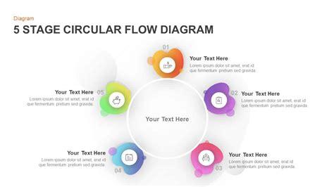 step circular flow diagram template  powerpoint keynote