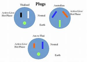 Australian Wiring Diagrams For The  Plugs