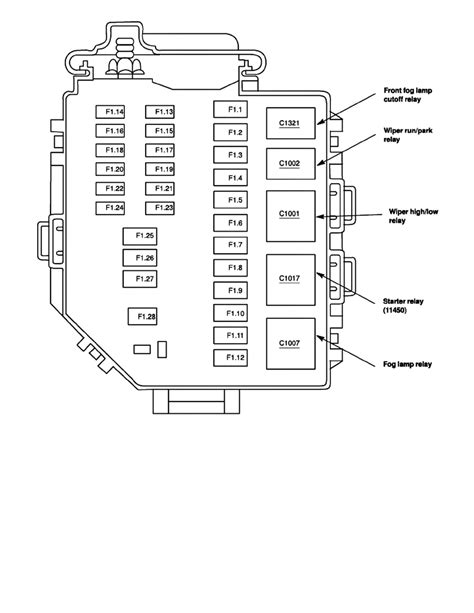 Ford Mustang Fuse Box Diagram Auto Wiring