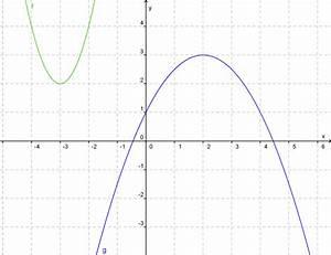 Quadratische Funktionen Scheitelpunkt Berechnen : scheitelpunkt nachlernmaterial ~ Themetempest.com Abrechnung