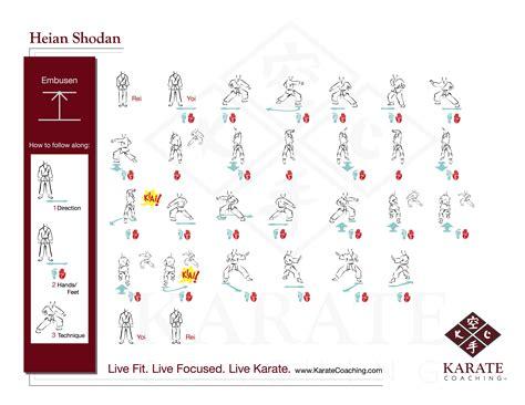 kata poster downloads karatecoaching