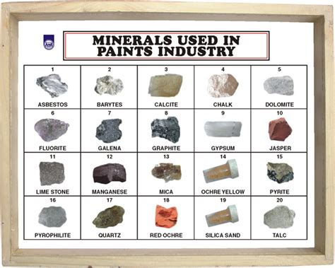 manufacturers  minerals   paints industry rocks