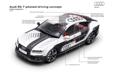 2018 Audi Rs 7 Piloted Driving Concept Cutaway View 1