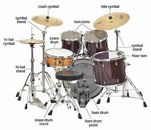 Choosing Your First Drum Kit