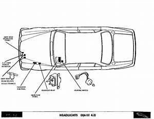 Jaguar Modifications